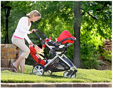 REVIEW:  Britax B-Ready Stroller System
